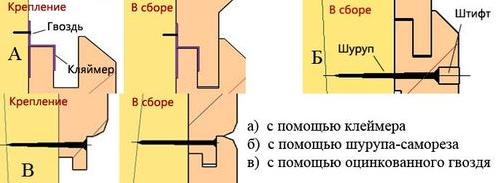 Отделка мансарды блок хаусом внутри - простой способ создания кантри-интерьера